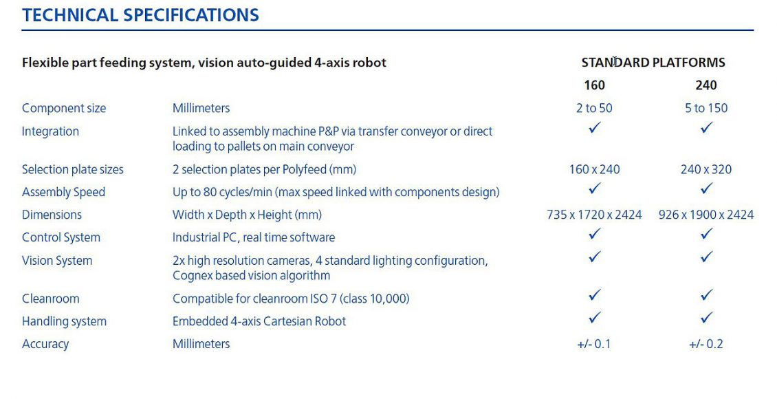 mikron-polyfeed-csm_technical_specifications