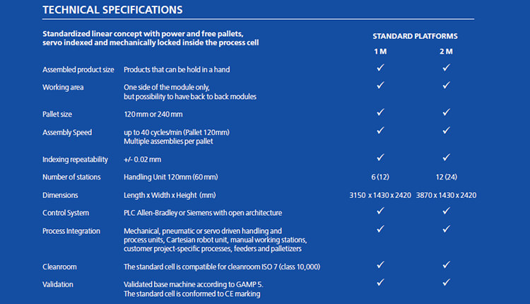 mikron-ecoline-specifications